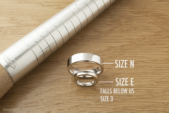 Comparing a regular finger size, alongside a very small wedding ring (size E) falling below US size 3