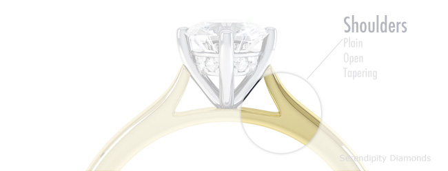 Anatomy of an engagement ring - diamond shoulders